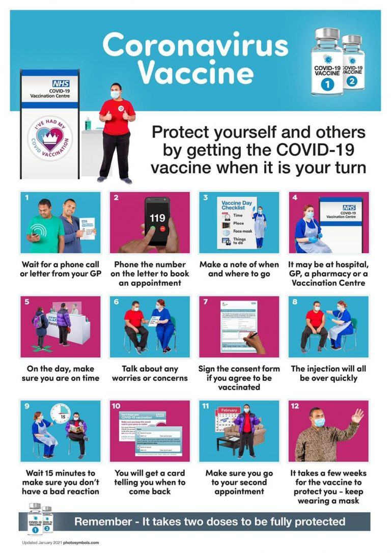Covid-19 Factchecked | NHS Information
