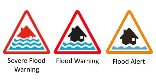 Latest Flood Warnings
